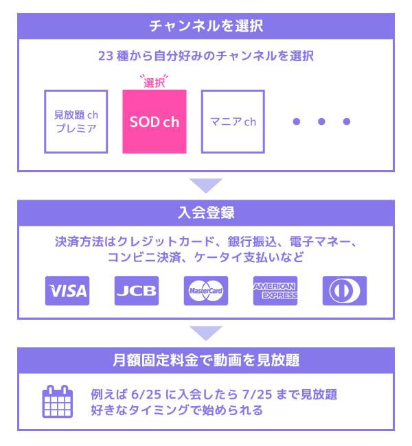 DMM_getsugaku_toha-01